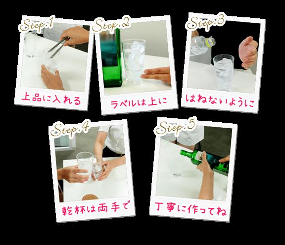 お酒の作り方ステップ